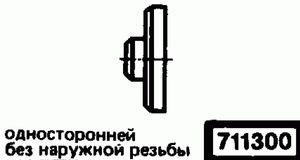 Код классификатора ЕСКД 7113
