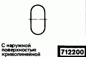 Код классификатора ЕСКД 7122