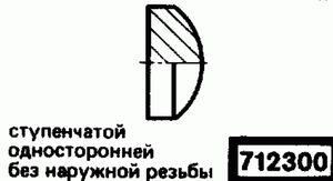 Код классификатора ЕСКД 7123