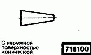 Код классификатора ЕСКД 7161