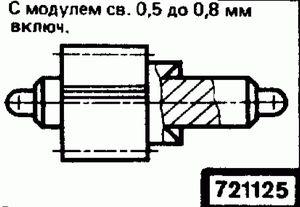 Код классификатора ЕСКД 721125