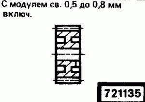 Код классификатора ЕСКД 721135