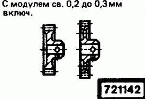Код классификатора ЕСКД 721142