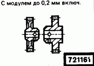 Код классификатора ЕСКД 721161