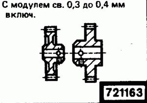 Код классификатора ЕСКД 721163