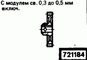 Код классификатора ЕСКД 721184