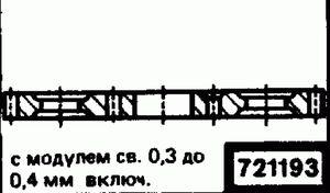 Код классификатора ЕСКД 721193