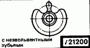 Код классификатора ЕСКД 7212
