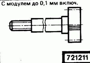 Код классификатора ЕСКД 721211