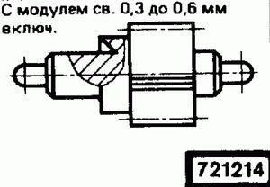 Код классификатора ЕСКД 721214