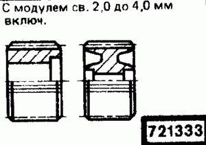 Код классификатора ЕСКД 721333