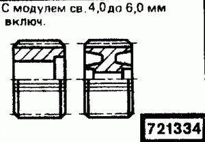 Код классификатора ЕСКД 721334