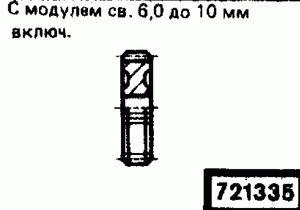 Код классификатора ЕСКД 721335
