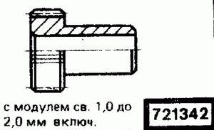 Код классификатора ЕСКД 721342