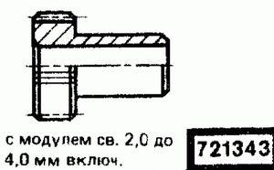 Код классификатора ЕСКД 721343