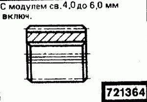 Код классификатора ЕСКД 721364