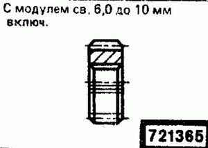 Код классификатора ЕСКД 721365