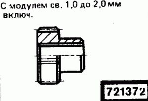 Код классификатора ЕСКД 721372