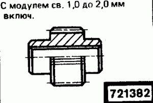 Код классификатора ЕСКД 721382