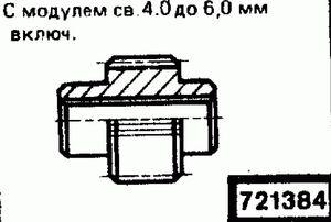 Код классификатора ЕСКД 721384