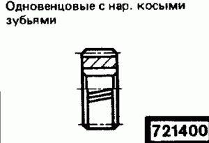 Код классификатора ЕСКД 7214
