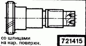 Код классификатора ЕСКД 721415