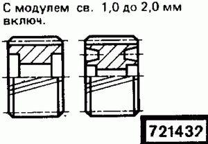 Код классификатора ЕСКД 721432