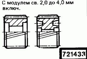 Код классификатора ЕСКД 721433