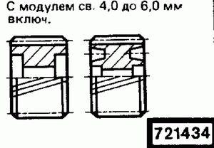Код классификатора ЕСКД 721434
