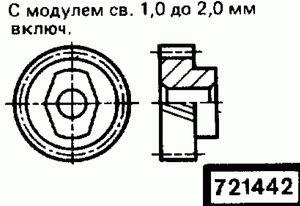 Код классификатора ЕСКД 721442