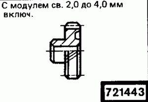 Код классификатора ЕСКД 721443
