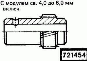 Код классификатора ЕСКД 721454