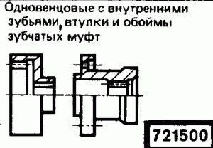 Код классификатора ЕСКД 7215
