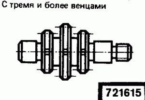 Код классификатора ЕСКД 721615