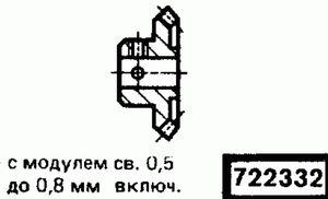 Код классификатора ЕСКД 722332