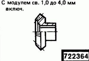 Код классификатора ЕСКД 722364