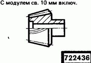 Код классификатора ЕСКД 722436