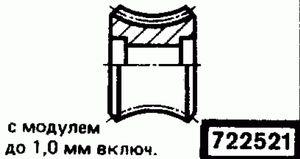 Код классификатора ЕСКД 722521