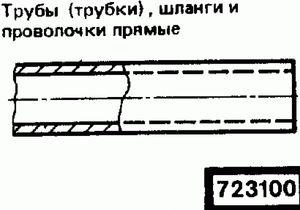 Код классификатора ЕСКД 7231