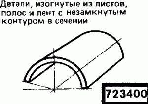 Код классификатора ЕСКД 7234