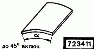 Код классификатора ЕСКД 723411