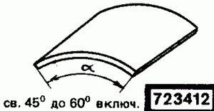 Код классификатора ЕСКД 723412