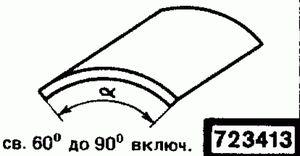 Код классификатора ЕСКД 723413