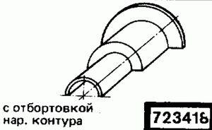 Код классификатора ЕСКД 723418