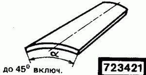Код классификатора ЕСКД 723421