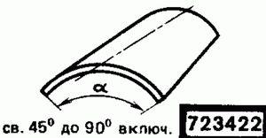 Код классификатора ЕСКД 723422