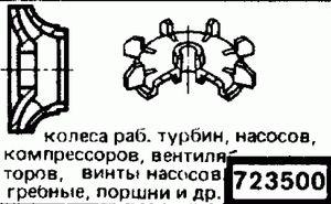 Код классификатора ЕСКД 7235