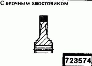 Код классификатора ЕСКД 723574