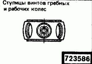 Код классификатора ЕСКД 723586