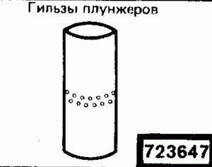 Код классификатора ЕСКД 723647